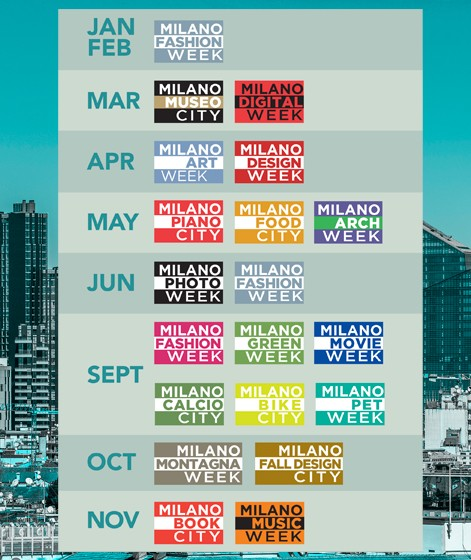 Calendario Milano Fashion Week 2020.Yesmilano It The Official Website For The Promotion Of The